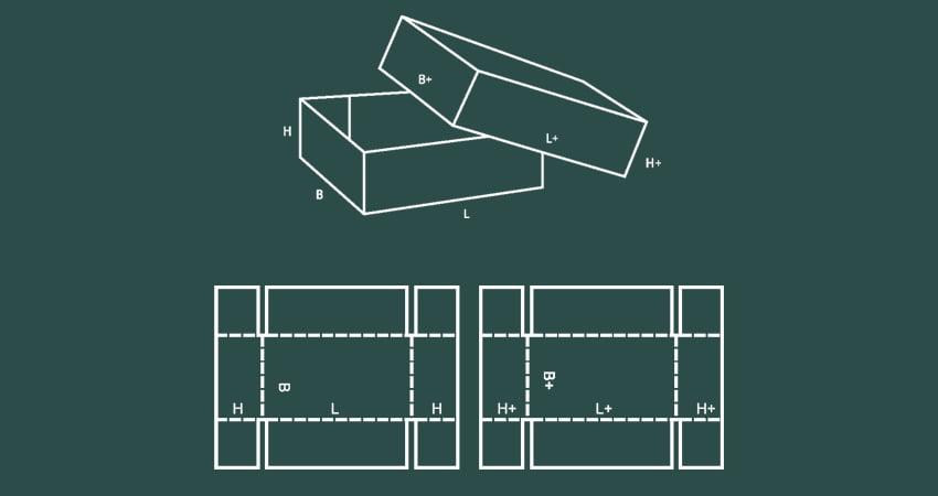 scatole telescopiche con cartone accoppiato